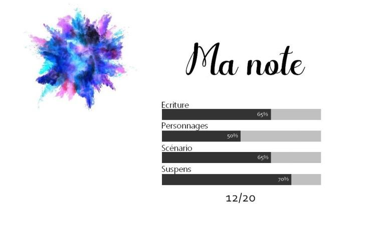 Note - La loi du coeur.jpg